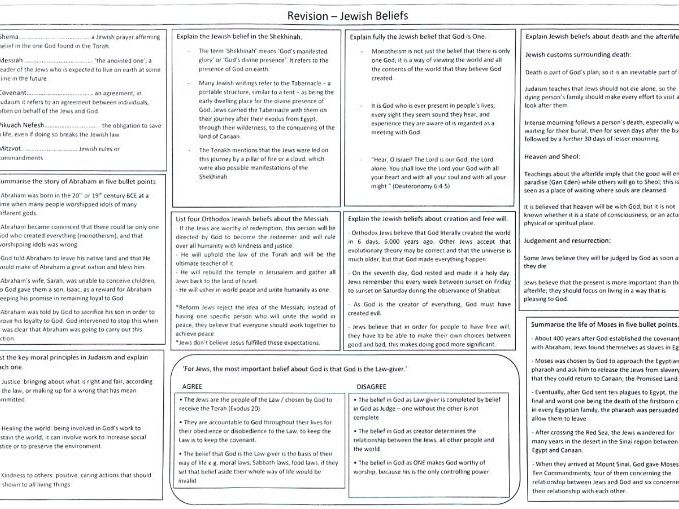 AQA New GCSE AQA Spec B Jewish Beliefs Revision Exercise - with answers!