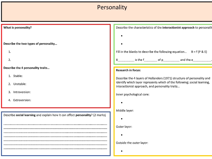 A-Level PE: Personality Summary Sheet