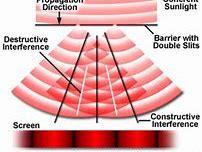 Summary notes 2: Waves and optics - AQA A-level Physics.