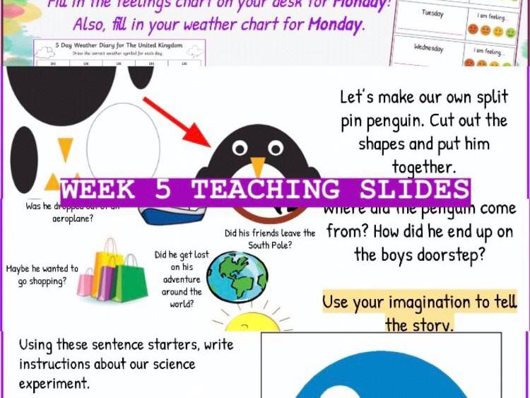 Back To School Teaching Slides (Week 5)