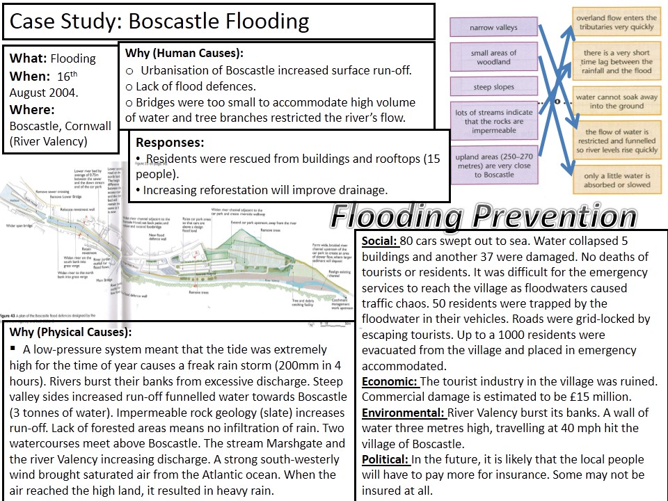boscastle flood case study gcse geography