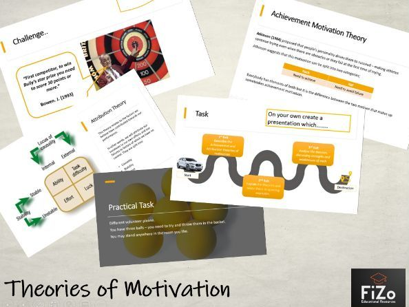 BTEC Sport L3 - Theories of Motivation  Free Sample