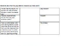 KS3 Drama home/distance learning worksheet: Macbeth Research Worksheet