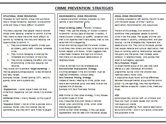 AQA A-LEVEL SOCIOLOGY: CRIME PREVENTION STRATEGIES INFORMATION SHEET