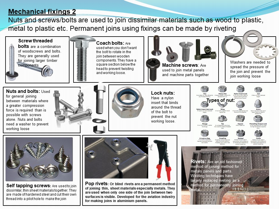 Fixtures, Fastenings and Adhesives