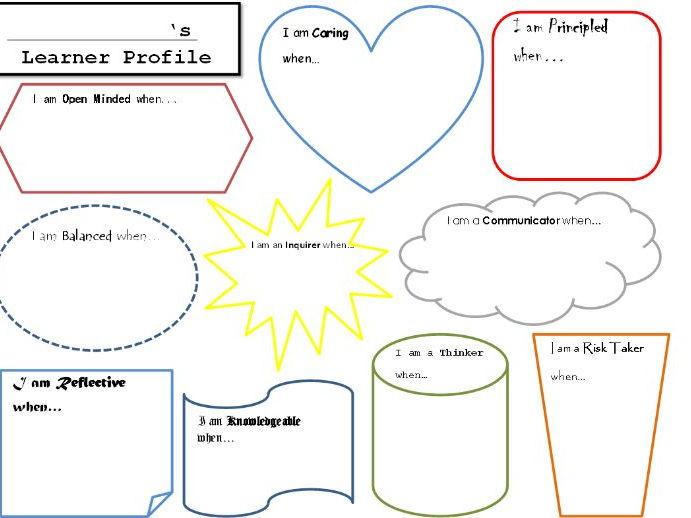 pyp myp ib learner profile by rbd