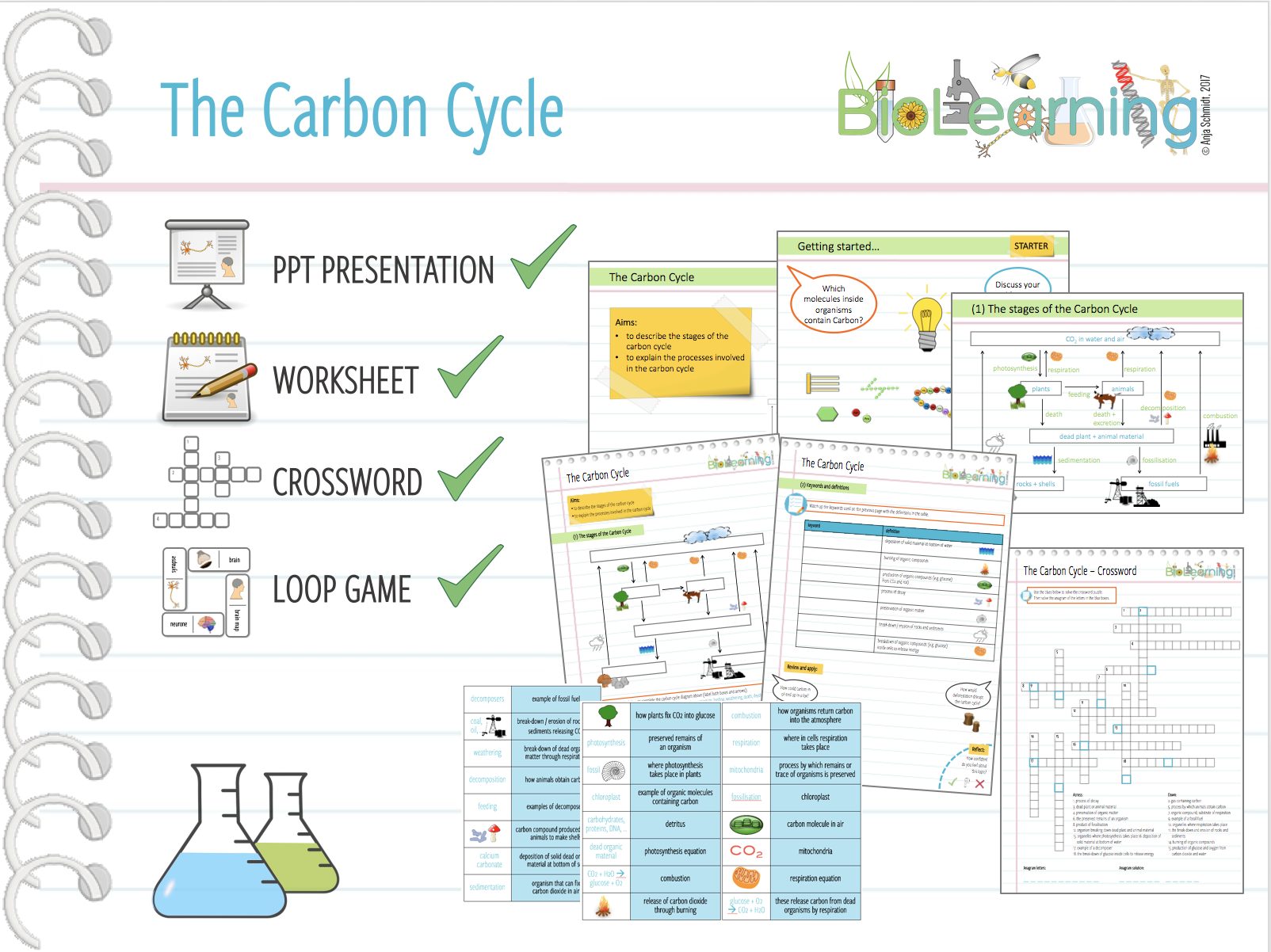 Worksheets Carbon Cycle Worksheets 4x carbon cycle powerpoint ppt worksheet loop game and crossword ks3ks4 by anjacschmidt teaching resources tes