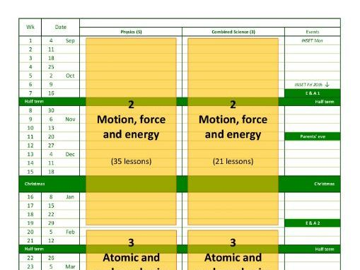 Long term planner for AQA GCSE Physics / Combined Science: Trilogy (Physics) schemes of work