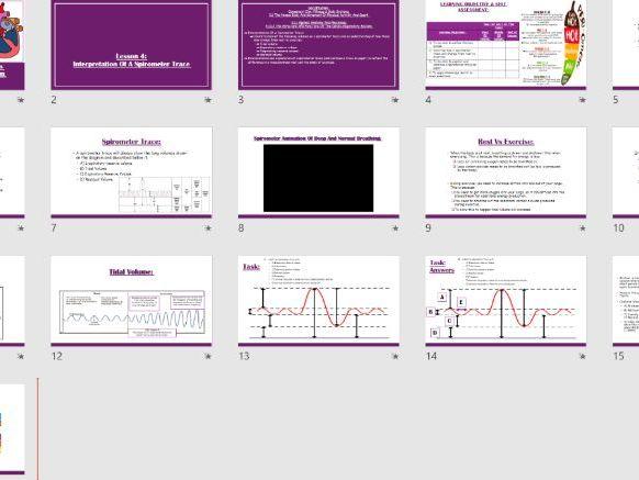 AQA 9-1 GCSE PE - Cardio-Respiratory System: Spirometer Trace Resources