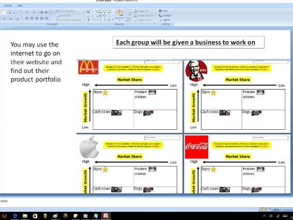Boston Matrix group activity - GCSE Business