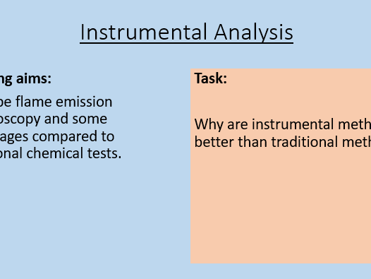 AQA C12.6 Instrumental Analysis