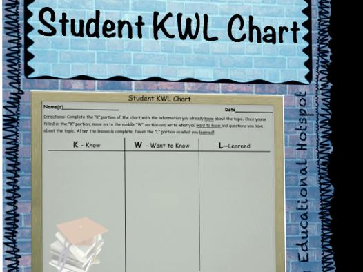 Personal Student KWL Chart