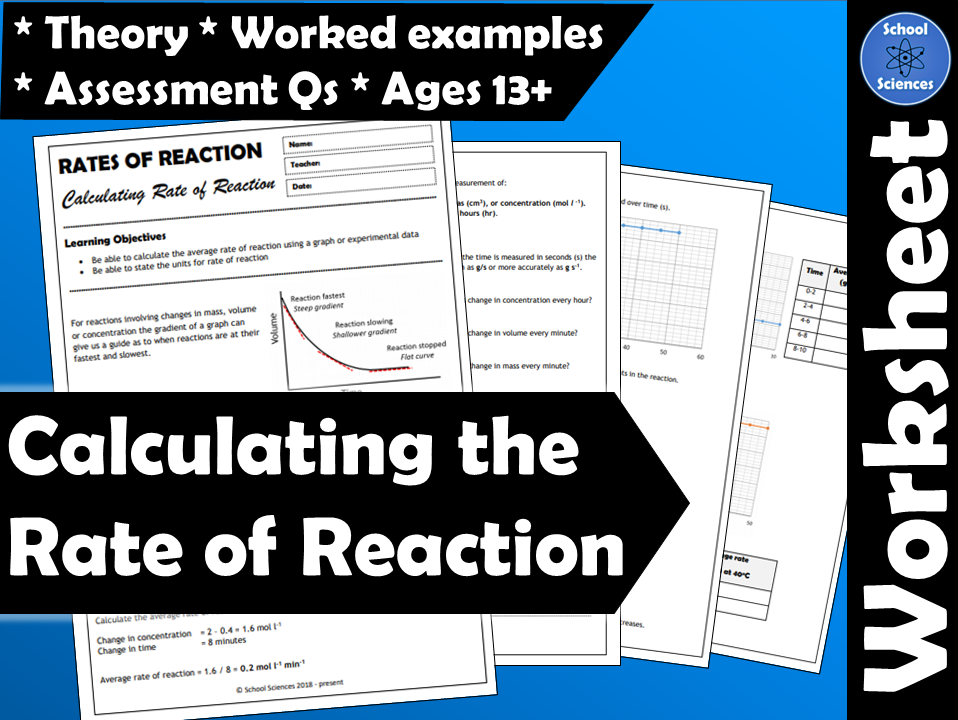 Calculating the rate of reaction