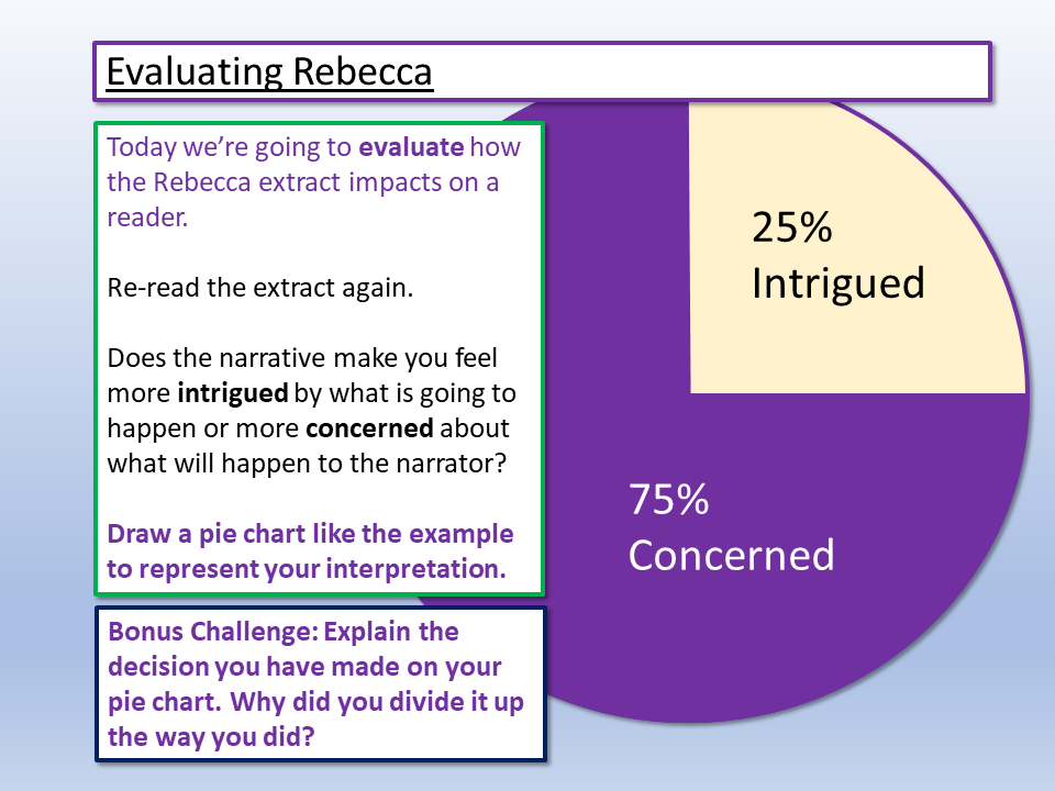 AQA English Language Paper 1 Q4 Evaluation
