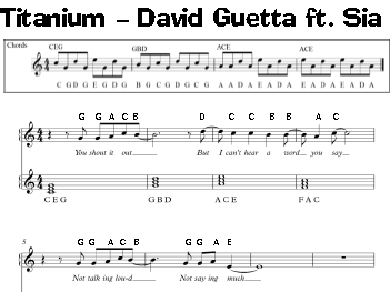 Titanium - David Guetta, SIa Keyboard Worksheet Sheet Music KS3