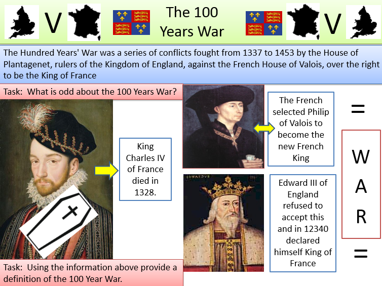 Hundred Years War - Crecy - Agincourt - Joan of Arc - Full lesson - lots of tasks and worksheets