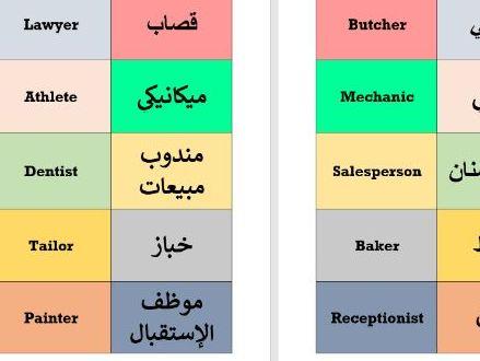 Jobs ESOL English Arabic Flashcards