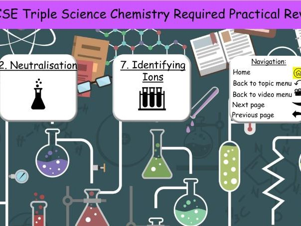 AQA GCSE Science Chemistry Required Practical Revision 9-1