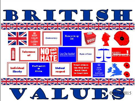 BRITISH vALUES DISPAY 2