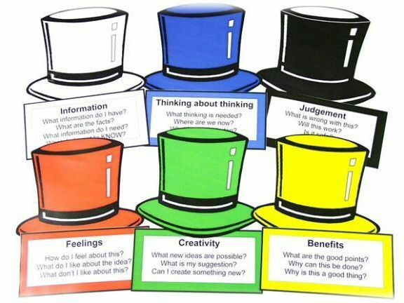 Psychology thinking hats