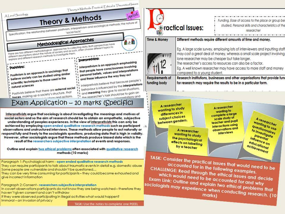 AQA Sociology - Year 1 - Research Methods - Complete Unit