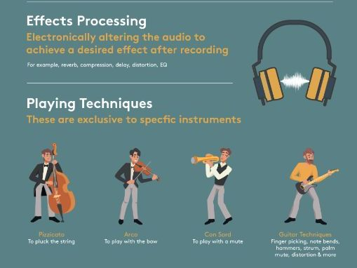 GCSE Music Poster: Expressive Devices