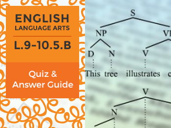 L.9-10.5.B - Quiz and Answer Guide