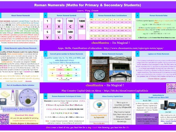 Roman Numerals -  Quick Reference Sheet