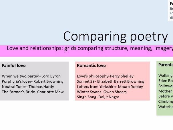 compare two love poem Compare and contrast of music and poetry  and the ways of love ( a song and poem,  is how they approach the feelings that surround love there were two common.