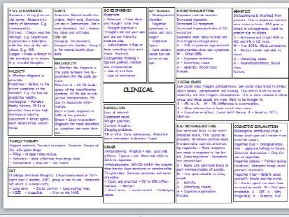 A Level Edexcel Psychology Clincial Approach Completed Mindmap