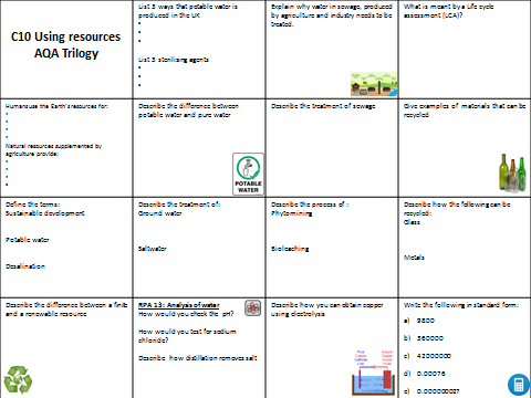 AQA Trilogy C10 Using resources revision
