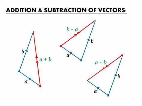 Edexcel A level Maths Year 2 Chapter 12 Vectors
