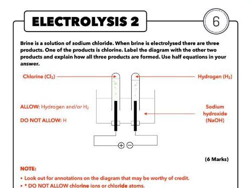 6 Mark Question - Electrolysis - AQA Chemistry