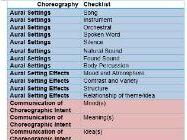 GCSE Dance Revision Checklists