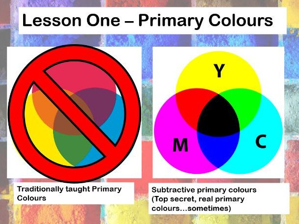 Traditional & Subtractive Colour Mixing