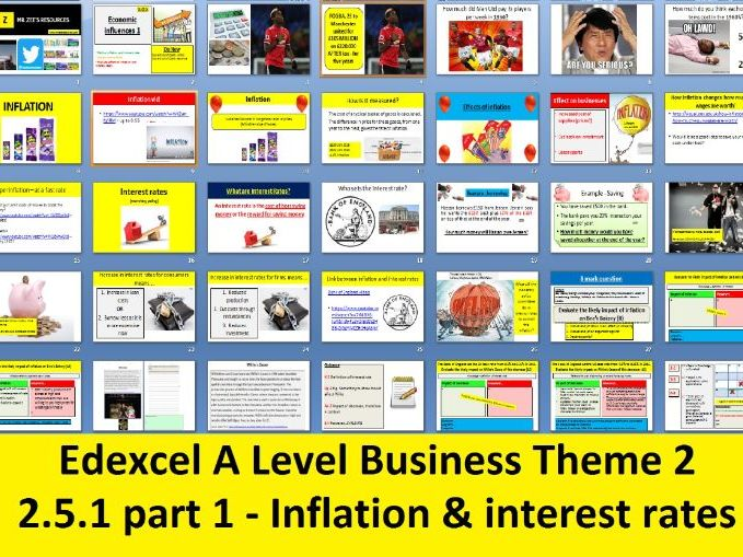 2.5.1 Inflation and interest rates (part 1) - Theme 2 Edexcel A Level Business