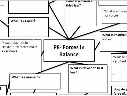GCSE Physics P8-9 (Forces & Motion) revision maps