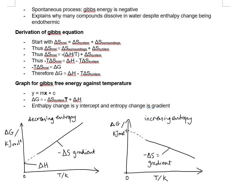 Free Energy and Entropy | Pre-U Certificate in Chemistry 9791