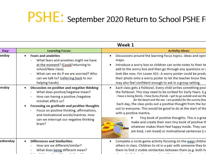 WHOLE SCHOOL 2 weeks worth of PSHE- back to school during Covid