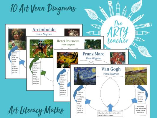 Art Analysis Venn Diagrams (Art, Litercy, Maths)