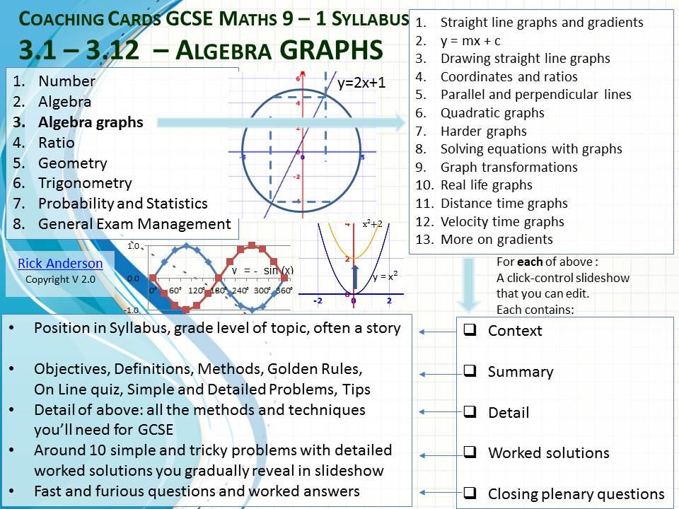 GCSE Maths Coaching Slides - Algebra Graphs