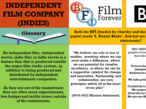 YEAR 12 (MEDIA EDUQAS LINEAR): COMP1, SEC B: FILM 'SOC' & 'I, D B' CONTEXTS, FUNDING & FILM INDUSTRY