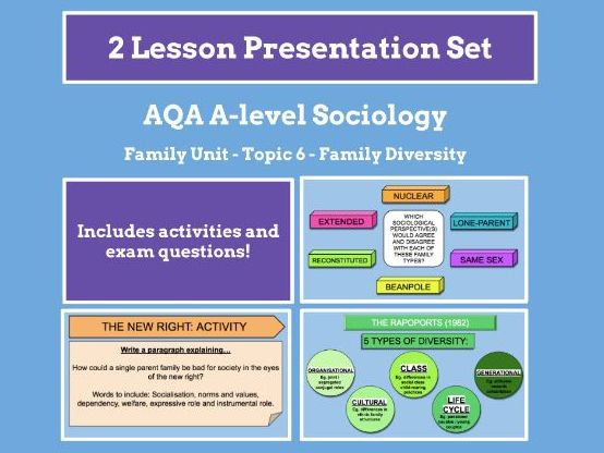 Family Diversity - AQA A-level Sociology - Family Unit - Topic 6
