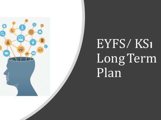 Editable EYFS / KS1 Long Term Plan