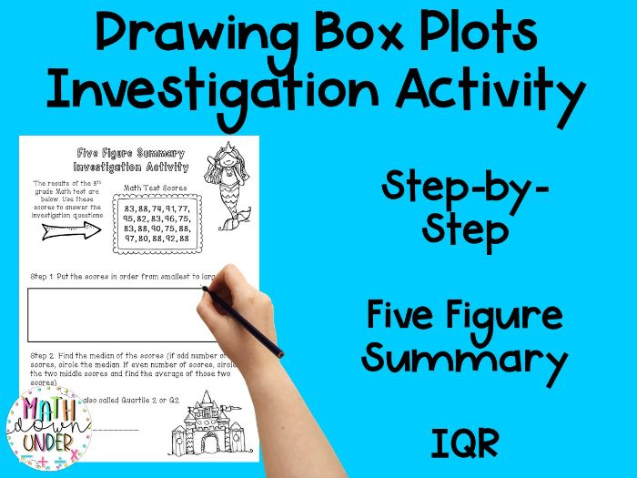 Box and Whisker Plot Activity - Five Figure Summary + IQR Investigation!