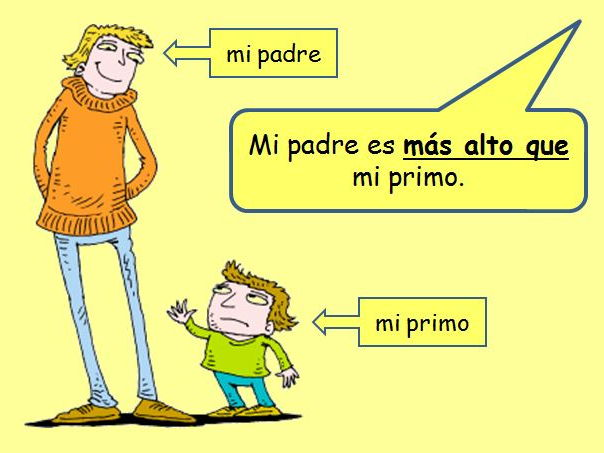 Spanish physical descriptions lesson