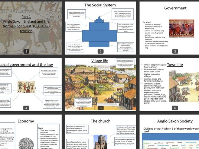 History EDXCEL 9-1 Anglo Saxon England and the Norman Conquest 1060-1066 full notes
