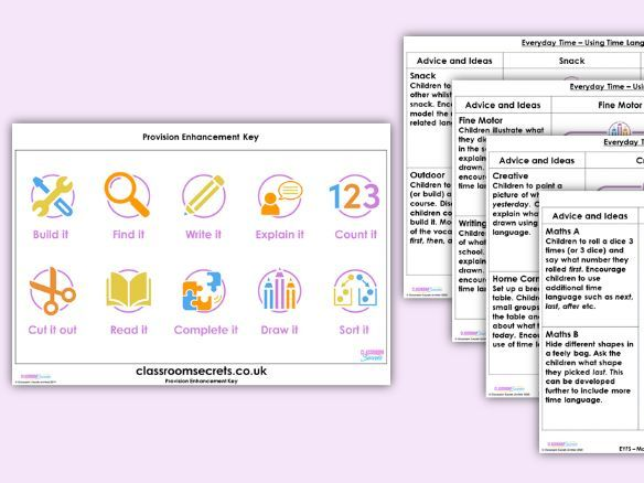 EYFS Maths Shape, Space and Measure - Using Time Language Provision Enhancement Activities