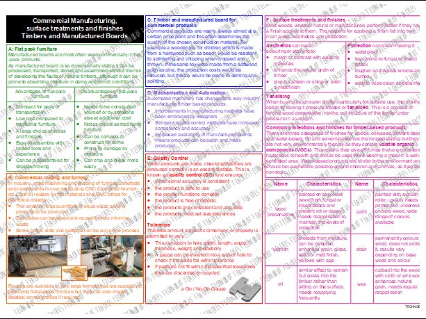 Commercial Manufacturing Timbers Knowledge Organiser