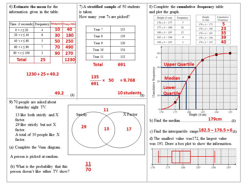 Statistics and Probability Homework or Revision Worksheets - Grade 4 to 6